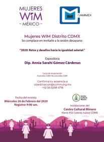 WIM distrito CDMX
